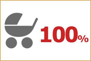 Ventouris Ferries 2018 – %100 Bebekler